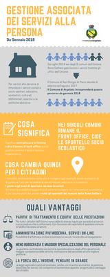Infografica Argelato