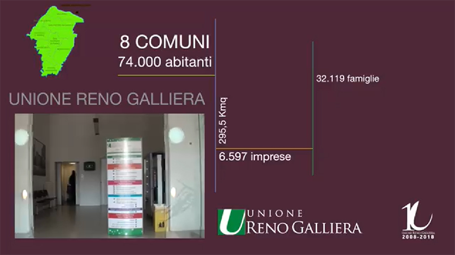 Decennale dell'Unione Reno Galliera - video promo