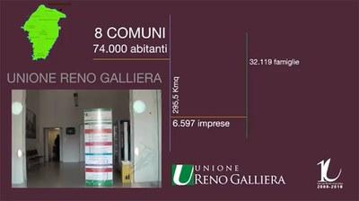 Decennale dell'Unione Reno Galliera - video promo